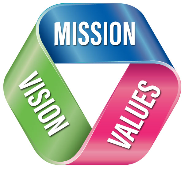 Mission, Vision Values
